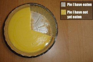 Best pie chart ever